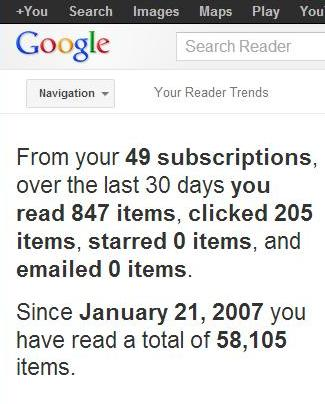 A screenshot from my Google Reader account, showing that I'd read 847 items from 49 RSS feeds over a month, and 58,105 items in total throughout the time I'd used the website.